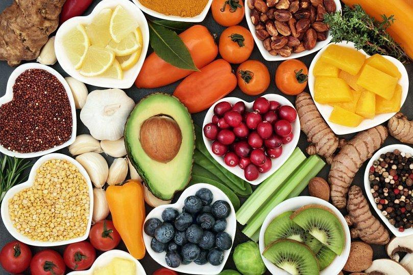 Сбалансированное питание диета 2